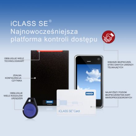 Platforma Kontroli dostępu iClass SE